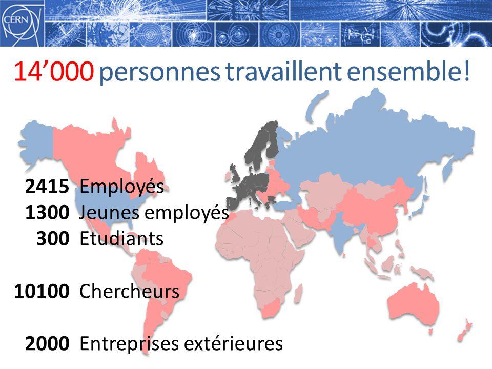 14000 personnes travaillent ensemble! 2415Employés 1300Jeunes employés 300Etudiants 10100Chercheurs 2000Entreprises extérieures