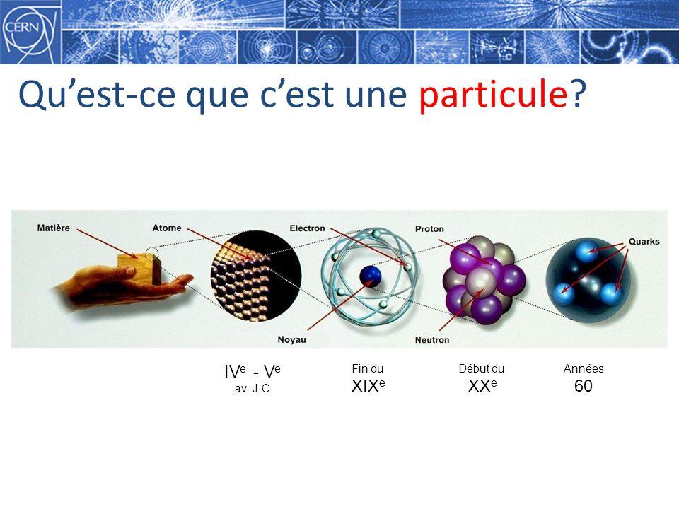 Quest-ce que cest une particule? IV e - V e av. J-C Fin du XIX e Début du XX e Années 60