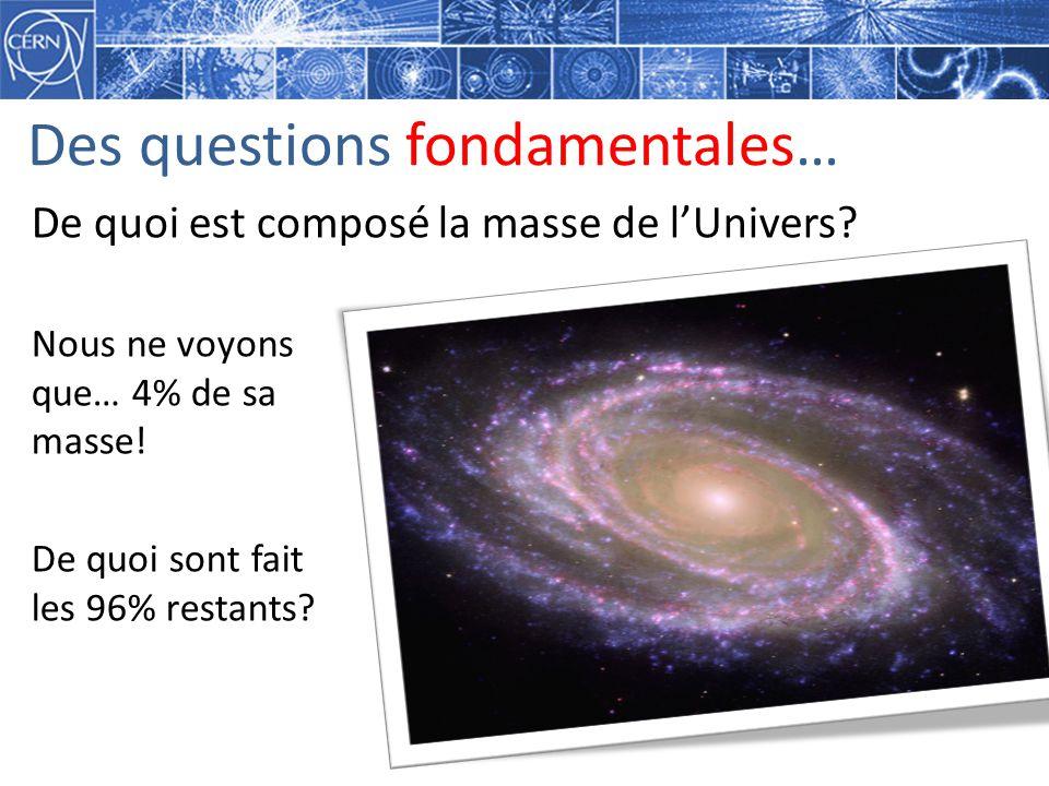 Des questions fondamentales… De quoi est composé la masse de lUnivers? Nous ne voyons que… 4% de sa masse! De quoi sont fait les 96% restants?