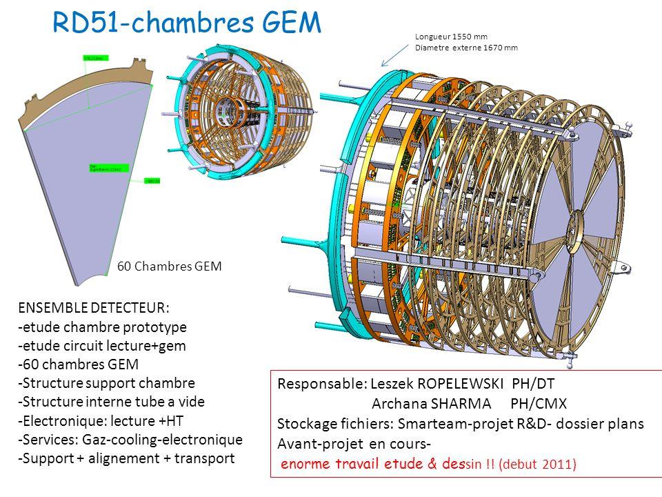 RD51-chambres GEM ENSEMBLE DETECTEUR: -etude chambre prototype -etude circuit lecture+gem -60 chambres GEM -Structure support chambre -Structure inter