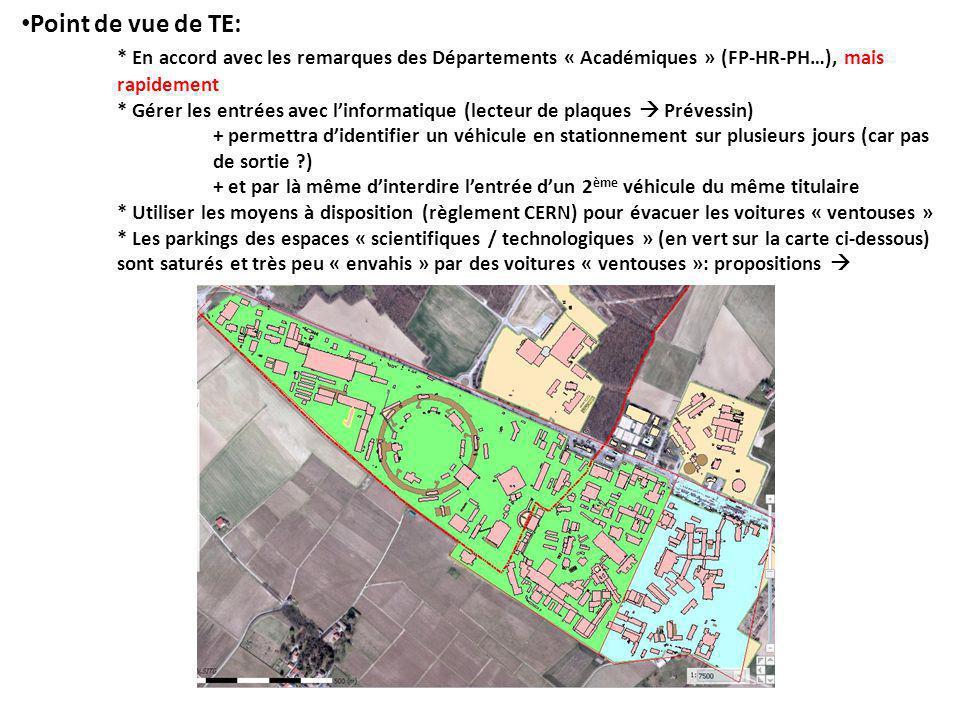 Créer des parkings P + R CERN, notamment proche de lentrée « Charles De Gaulle » Autoriser / organiser le transfert depuis ces parkings P+R CERN avec les voitures officielles CERN Créer un nouveau parking à louest de Meyrin (où il reste encore de lespace…)