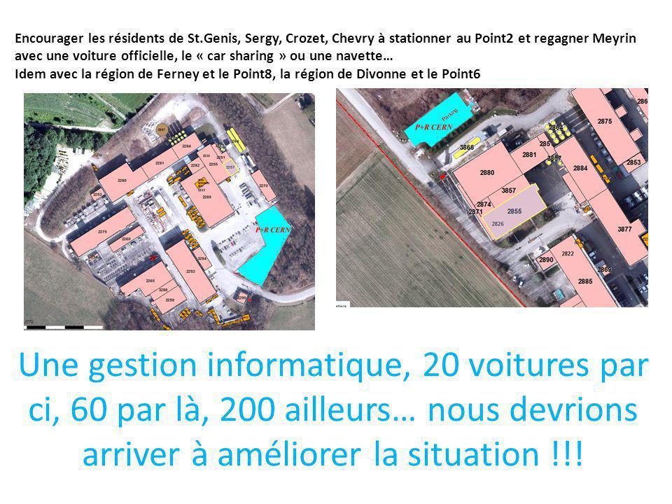 Encourager les résidents de St.Genis, Sergy, Crozet, Chevry à stationner au Point2 et regagner Meyrin avec une voiture officielle, le « car sharing »