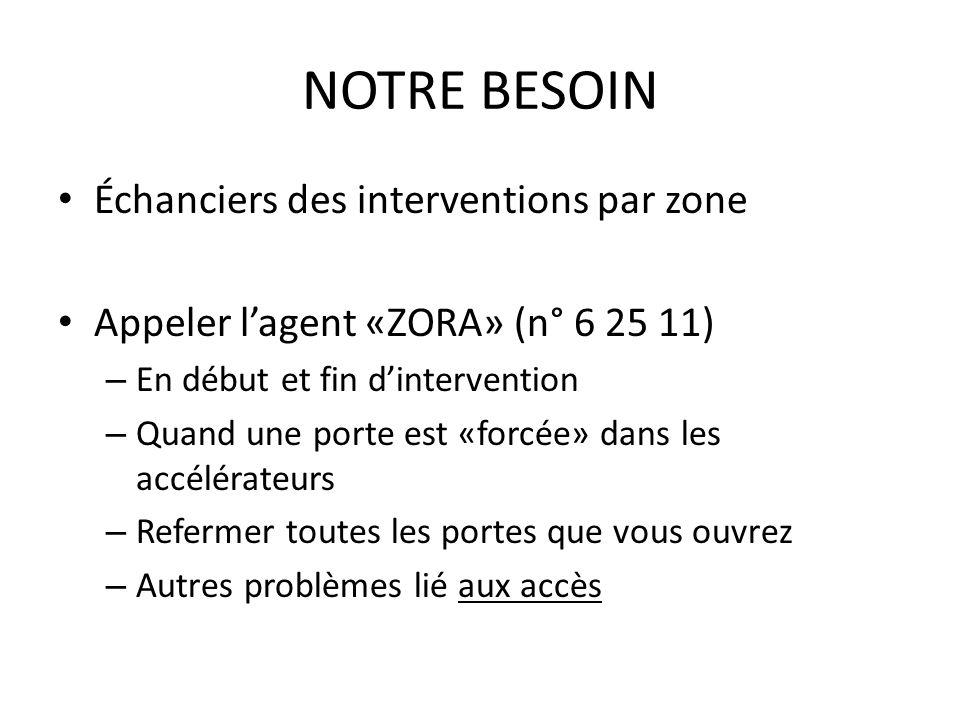 NOTRE BESOIN Échanciers des interventions par zone Appeler lagent «ZORA» (n° 6 25 11) – En début et fin dintervention – Quand une porte est «forcée» d