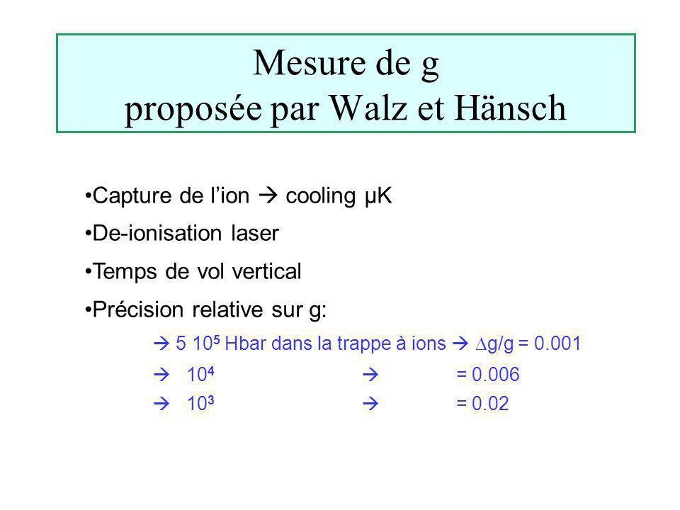 Mesure de g proposée par Walz et Hänsch Capture de lion cooling µK De-ionisation laser Temps de vol vertical Précision relative sur g: 5 10 5 Hbar dans la trappe à ions g/g = 0.001 10 4 = 0.006 10 3 = 0.02