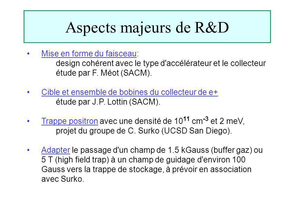 Aspects majeurs de R&D Mise en forme du faisceau: design cohérent avec le type d'accélérateur et le collecteur étude par F. Méot (SACM). Cible et ense