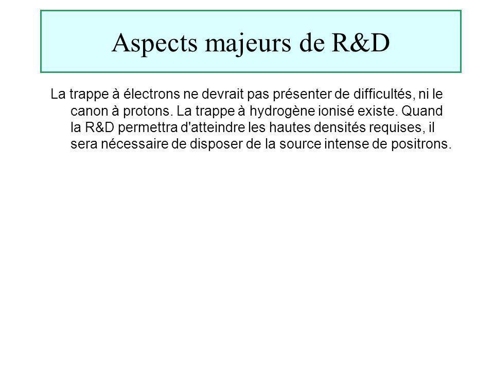 Aspects majeurs de R&D La trappe à électrons ne devrait pas présenter de difficultés, ni le canon à protons. La trappe à hydrogène ionisé existe. Quan