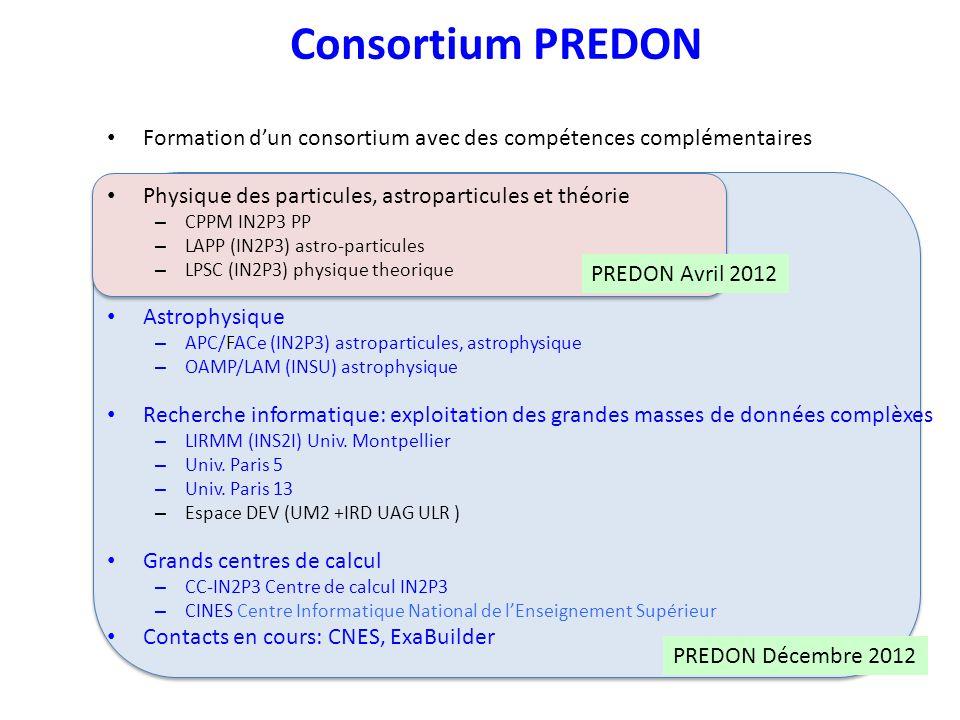 Formation dun consortium avec des compétences complémentaires Physique des particules, astroparticules et théorie – CPPM IN2P3 PP – LAPP (IN2P3) astro