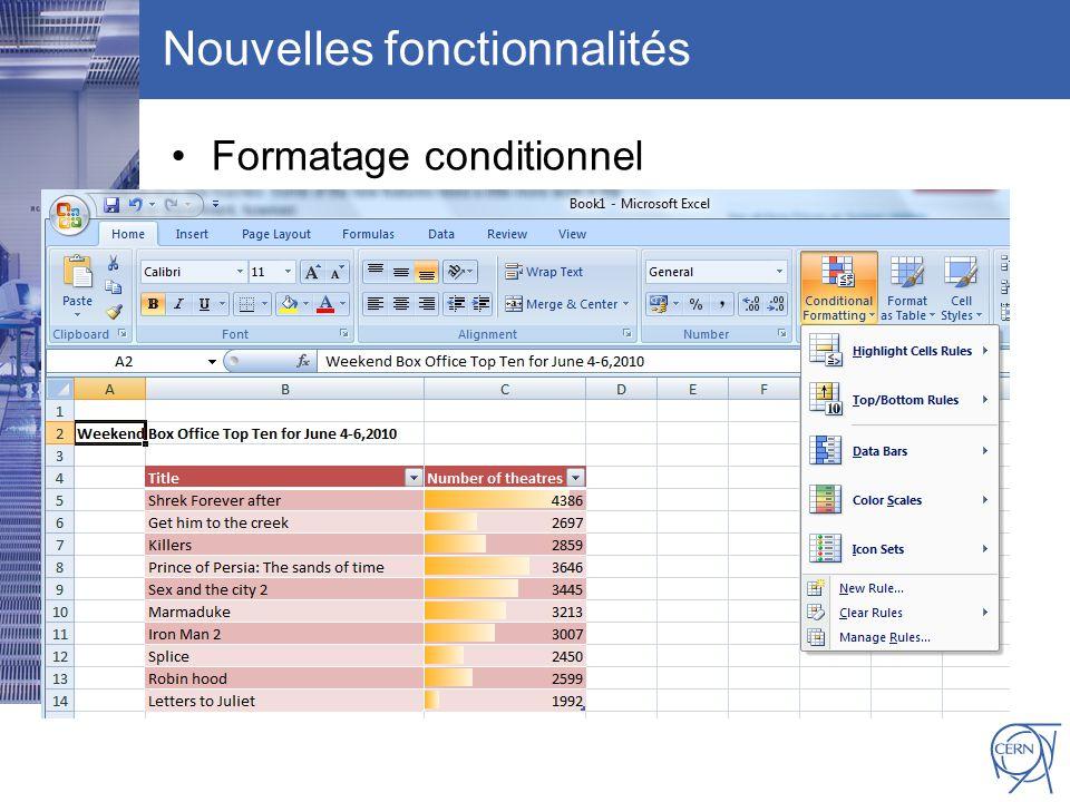 CERN IT Department CH-1211 Genève 23 Switzerland www.cern.ch/i t Nouvelles fonctionnalités Formatage conditionnel