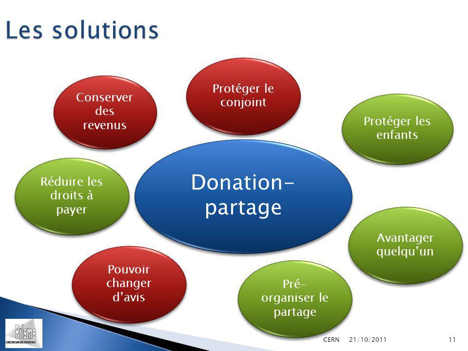 Les solutions Conserver des revenus Protéger les enfants Protéger le conjoint Réduire les droits à payer Pouvoir changer davis Pré- organiser le partage Avantager quelquun Donation- partage 21/10/2011 CERN11