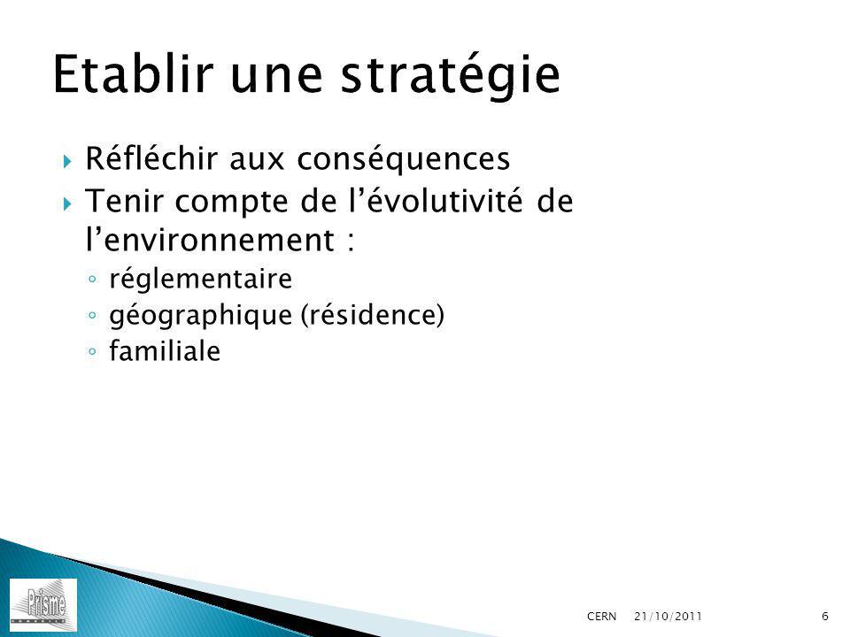 Réfléchir aux conséquences Tenir compte de lévolutivité de lenvironnement : réglementaire géographique (résidence) familiale 21/10/2011 CERN6