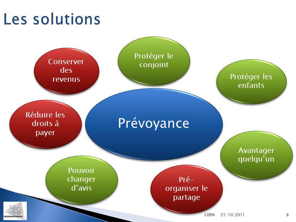 Les solutions Conserver des revenus Protéger les enfants Protéger le conjoint Réduire les droits à payer Pouvoir changer davis Pré- organiser le partage Avantager quelquun Prévoyance 21/10/2011 CERN9