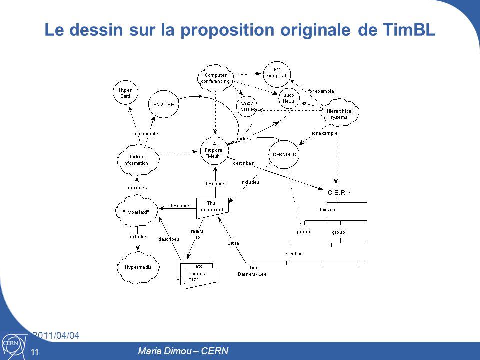 11 Le dessin sur la proposition originale de TimBL 2011/04/04 11 Maria Dimou – CERN