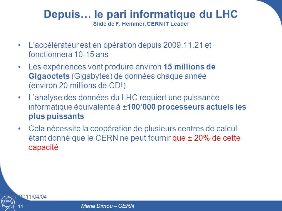 14 2011/04/04 Depuis… le pari informatique du LHC Slide de F. Hemmer, CERN IT Leader Laccélérateur est en opération depuis 2009.11.21 et fonctionnera