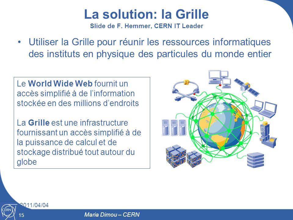 15 2011/04/04 La solution: la Grille Slide de F. Hemmer, CERN IT Leader Utiliser la Grille pour réunir les ressources informatiques des instituts en p