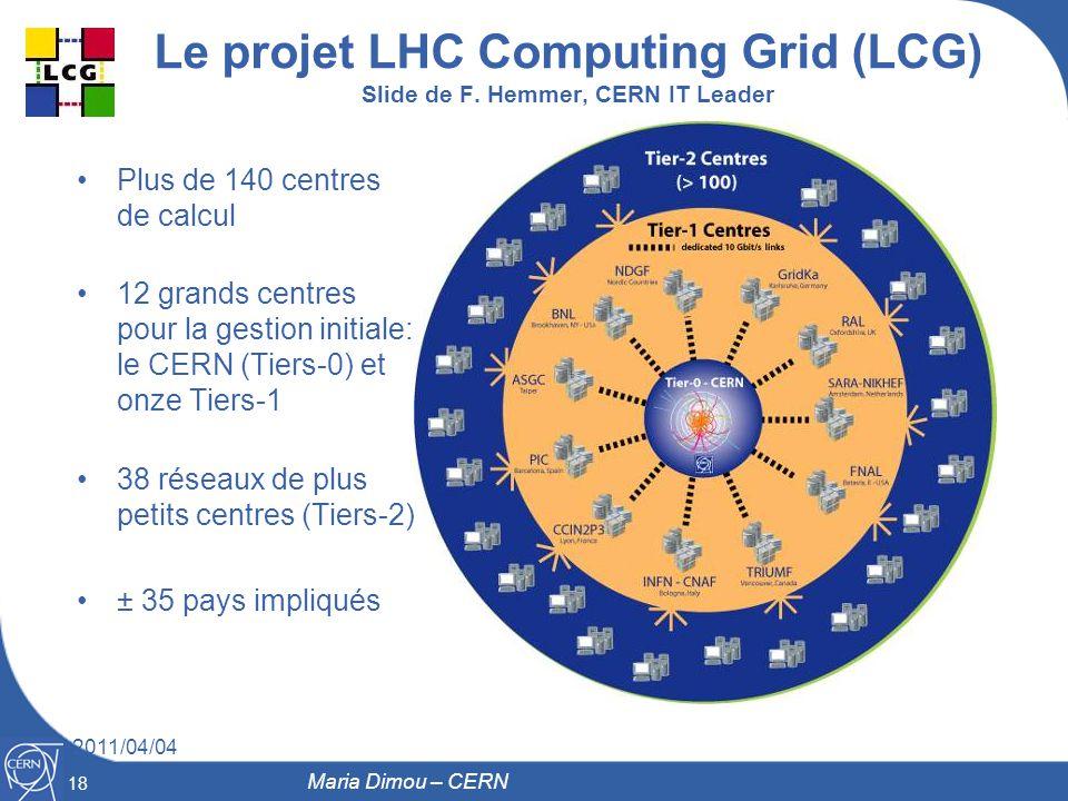 18 2011/04/04 Le projet LHC Computing Grid (LCG) Slide de F. Hemmer, CERN IT Leader Plus de 140 centres de calcul 12 grands centres pour la gestion in