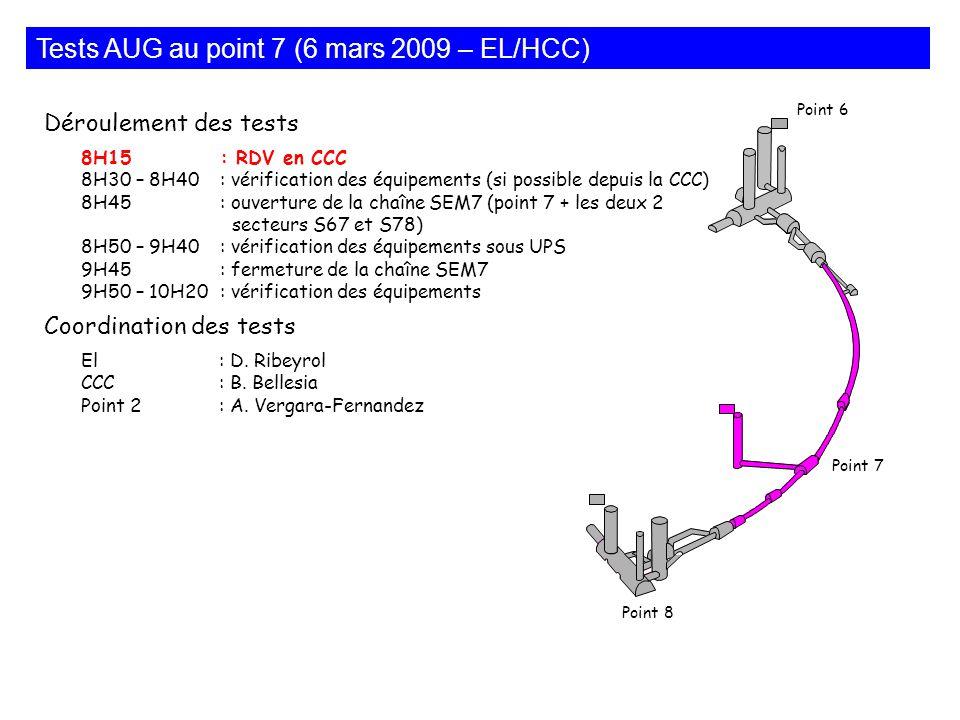 Déroulement des tests 8H15: RDV en CCC 8H30 – 8H40: vérification des équipements (si possible depuis la CCC) 8H45: ouverture de la chaîne SEM7 (point 7 + les deux 2 secteurs S67 et S78) 8H50 – 9H40: vérification des équipements sous UPS 9H45: fermeture de la chaîne SEM7 9H50 – 10H20: vérification des équipements Coordination des tests El: D.