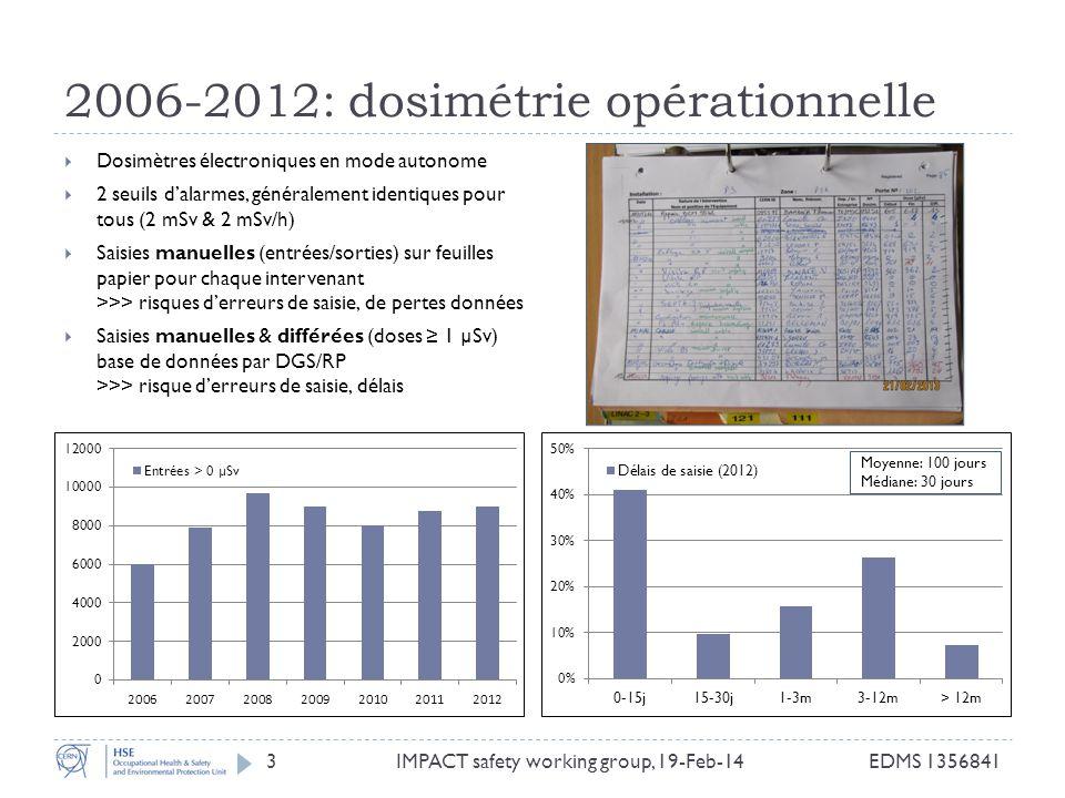 2006-2012: dosimétrie opérationnelle EDMS 1356841IMPACT safety working group, 19-Feb-143 Dosimètres électroniques en mode autonome 2 seuils dalarmes, généralement identiques pour tous (2 mSv & 2 mSv/h) Saisies manuelles (entrées/sorties) sur feuilles papier pour chaque intervenant >>> risques derreurs de saisie, de pertes données Saisies manuelles & différées (doses 1 µSv) base de données par DGS/RP >>> risque derreurs de saisie, délais