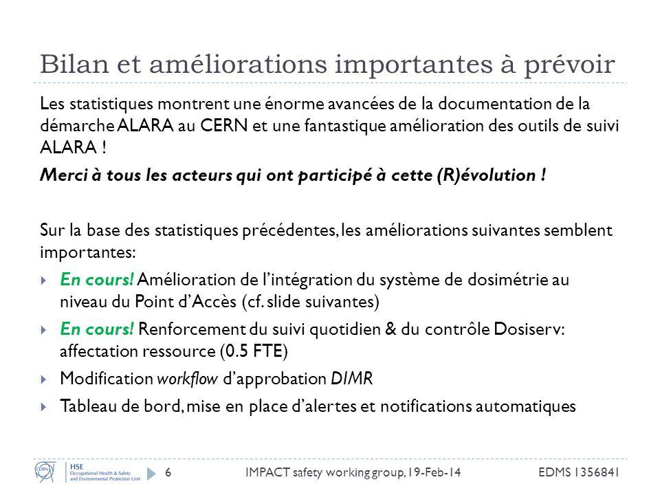 Bilan et améliorations importantes à prévoir Les statistiques montrent une énorme avancées de la documentation de la démarche ALARA au CERN et une fantastique amélioration des outils de suivi ALARA .