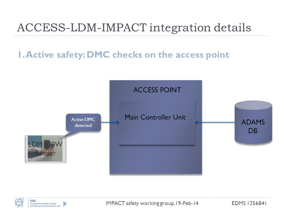 ACCESS-LDM-IMPACT integration details IMPACT safety working group, 19-Feb-14 2.