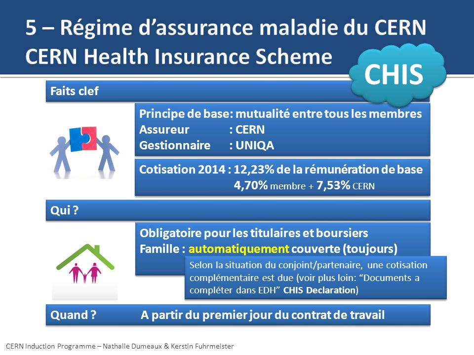 Faits clef Cotisation 2014 : 12,23% de la rémunération de base 4,70% membre + 7,53% CERN Cotisation 2014 : 12,23% de la rémunération de base 4,70% membre + 7,53% CERN Qui .