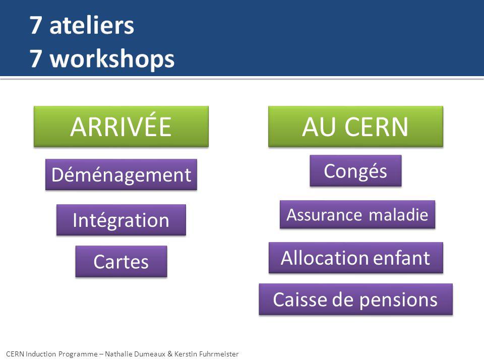 ARRIVÉE Déménagement Intégration Cartes AU CERN Assurance maladie Congés Allocation enfant Caisse de pensions CERN Induction Programme – Nathalie Dume