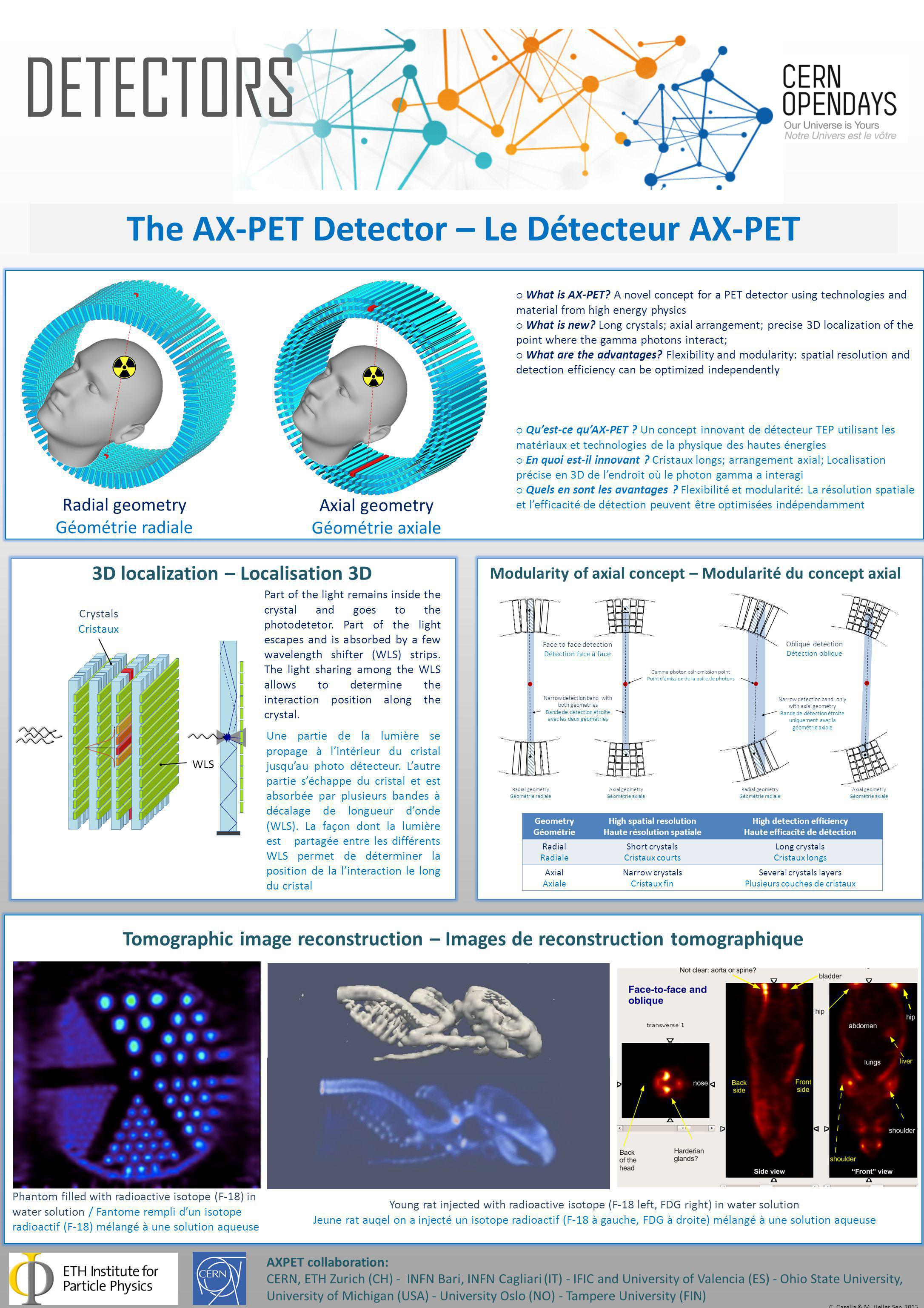 DETECTORS The AX-PET Detector – Le Détecteur AX-PET AXPET collaboration: CERN, ETH Zurich (CH) - INFN Bari, INFN Cagliari (IT) - IFIC and University of Valencia (ES) - Ohio State University, University of Michigan (USA) - University Oslo (NO) - Tampere University (FIN) What is AX-PET.