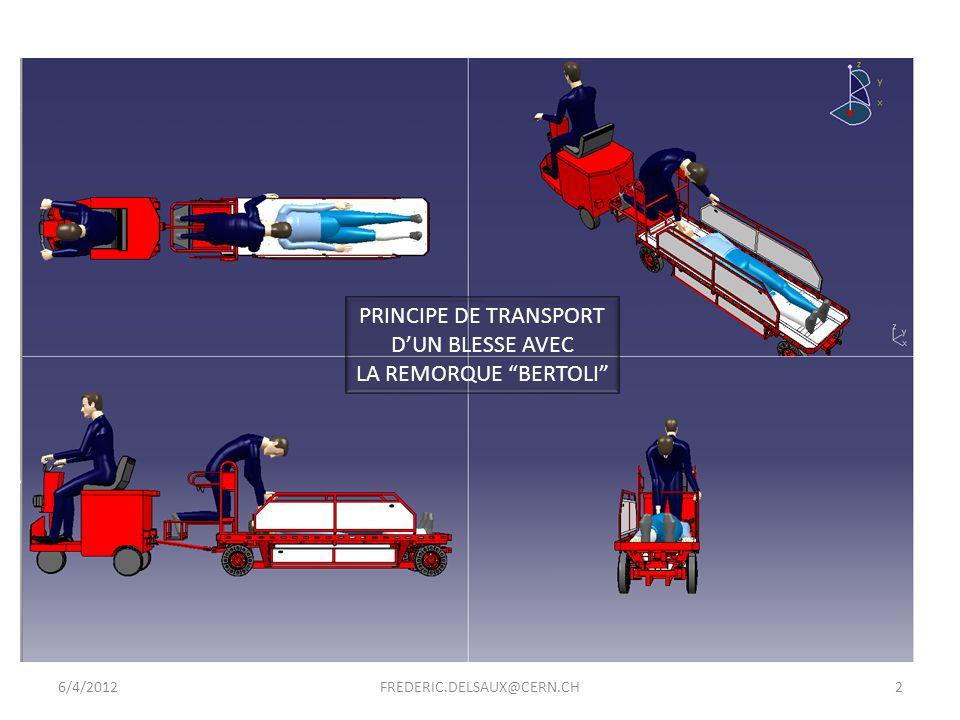 6/4/2012FREDERIC.DELSAUX@CERN.CH2 PRINCIPE DE TRANSPORT DUN BLESSE AVEC LA REMORQUE BERTOLI