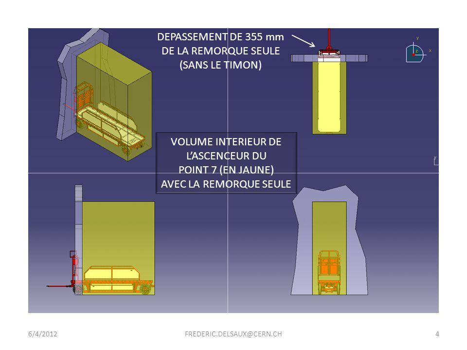 6/4/20124FREDERIC.DELSAUX@CERN.CH VOLUME INTERIEUR DE LASCENCEUR DU POINT 7 (EN JAUNE) AVEC LA REMORQUE SEULE DEPASSEMENT DE 355 mm DE LA REMORQUE SEU