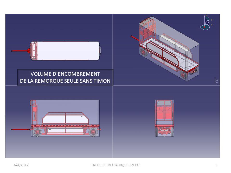 6/4/2012FREDERIC.DELSAUX@CERN.CH5 VOLUME DENCOMBREMENT DE LA REMORQUE SEULE SANS TIMON
