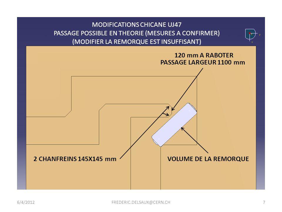 6/4/2012FREDERIC.DELSAUX@CERN.CH7 PASSAGE LARGEUR 1100 mm 2 CHANFREINS 145X145 mm MODIFICATIONS CHICANE UJ47 PASSAGE POSSIBLE EN THEORIE (MESURES A CO