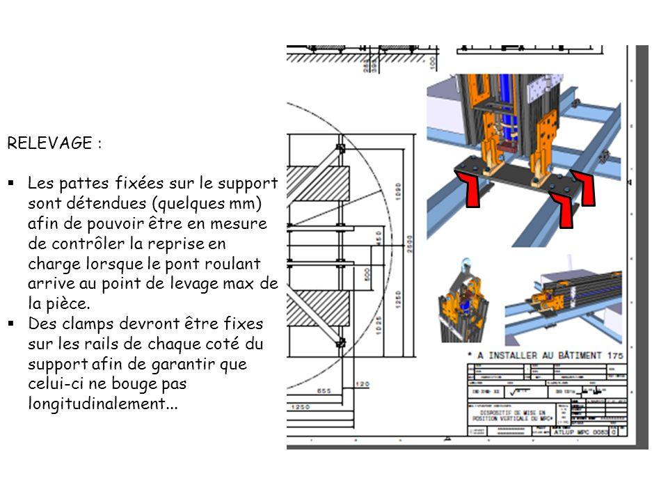 RELEVAGE : Les pattes fixées sur le support sont détendues (quelques mm) afin de pouvoir être en mesure de contrôler la reprise en charge lorsque le pont roulant arrive au point de levage max de la pièce.