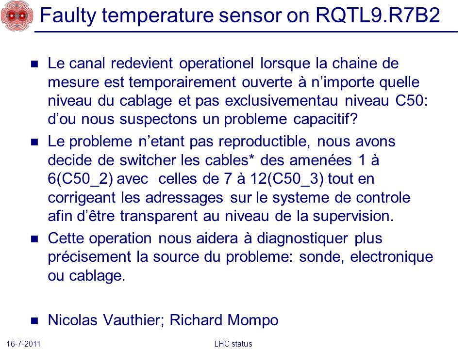 Le canal redevient operationel lorsque la chaine de mesure est temporairement ouverte à nimporte quelle niveau du cablage et pas exclusivementau niveau C50: dou nous suspectons un probleme capacitif.