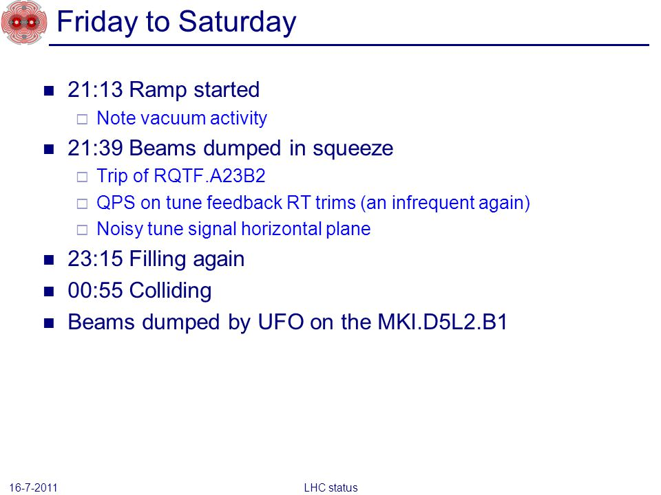 21:13 Ramp started Note vacuum activity 21:39 Beams dumped in squeeze Trip of RQTF.A23B2 QPS on tune feedback RT trims (an infrequent again) Noisy tune signal horizontal plane 23:15 Filling again 00:55 Colliding Beams dumped by UFO on the MKI.D5L2.B1 Friday to Saturday 16-7-2011 LHC status