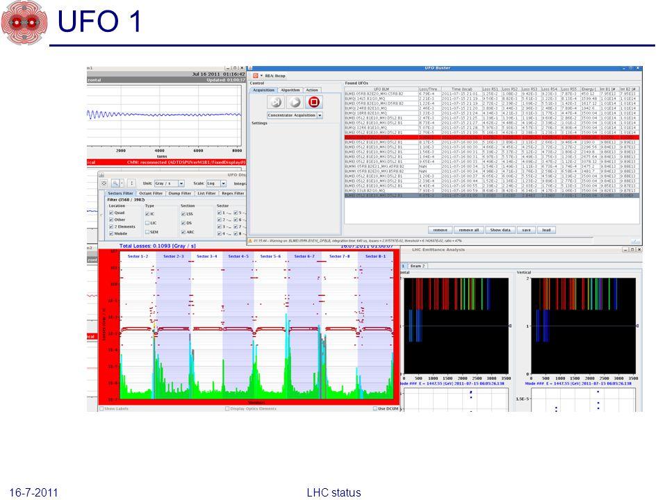 UFO 1 LHC status 16-7-2011