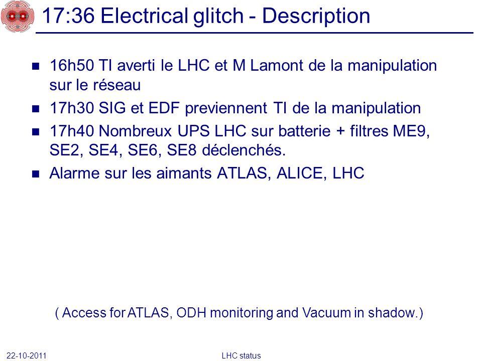 16h50 TI averti le LHC et M Lamont de la manipulation sur le réseau 17h30 SIG et EDF previennent TI de la manipulation 17h40 Nombreux UPS LHC sur batt