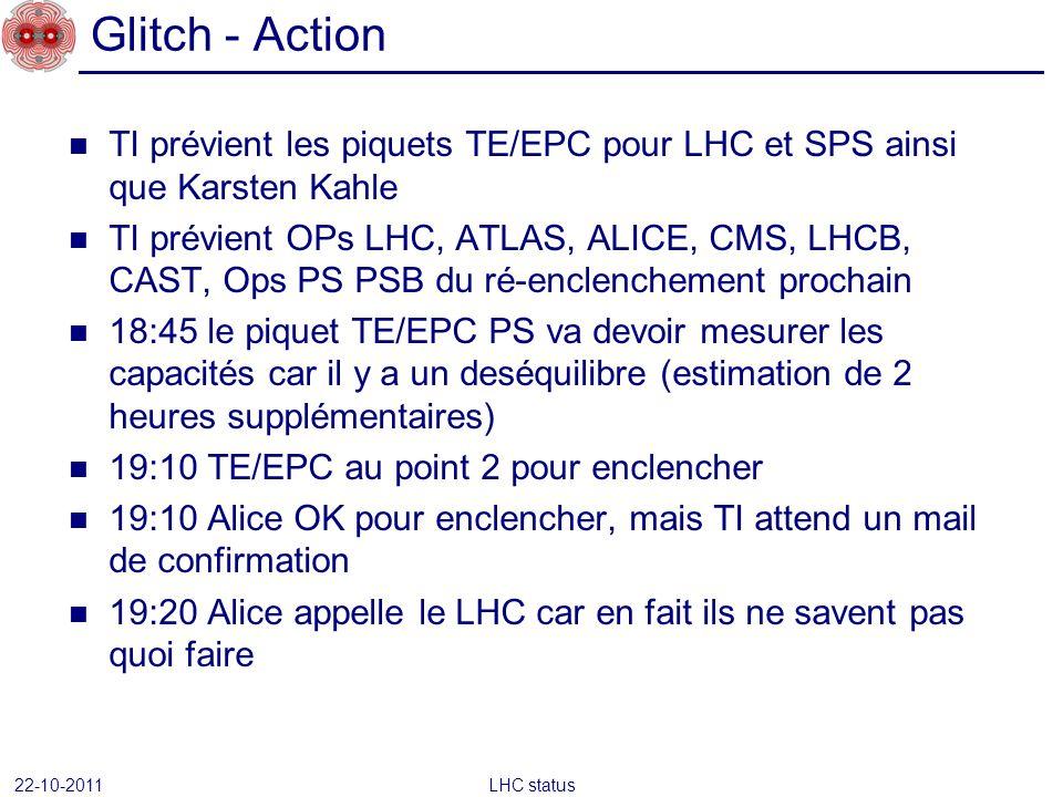 TI prévient les piquets TE/EPC pour LHC et SPS ainsi que Karsten Kahle TI prévient OPs LHC, ATLAS, ALICE, CMS, LHCB, CAST, Ops PS PSB du ré-enclenchem
