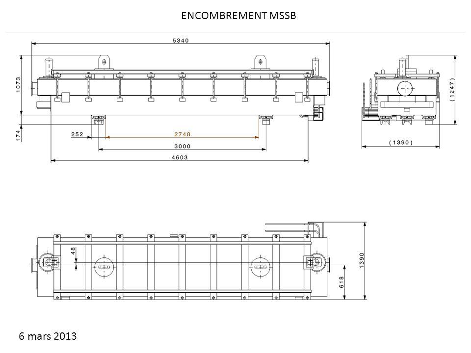 ENCOMBREMENT MSSB 6 mars 2013