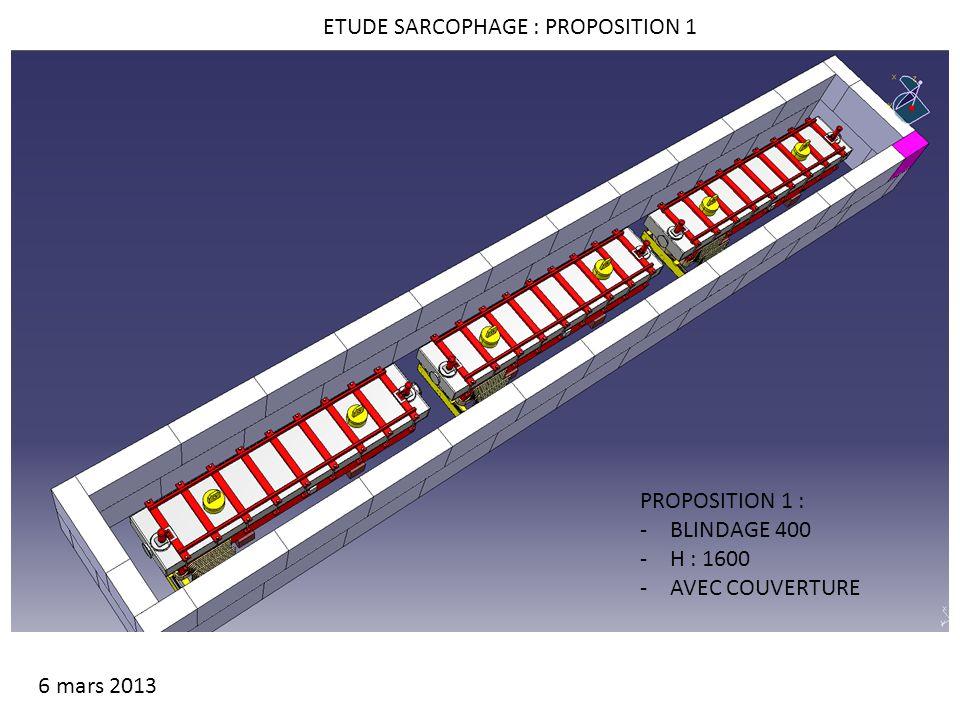 ETUDE SARCOPHAGE : PROPOSITION 1 PROPOSITION 1 : -BLINDAGE 400 -H : 1600 -AVEC COUVERTURE 6 mars 2013