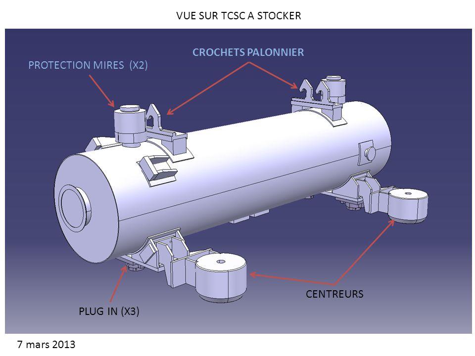 VUE SUR TCSC A STOCKER 7 mars 2013 CENTREURS PLUG IN (X3) PROTECTION MIRES (X2) CROCHETS PALONNIER