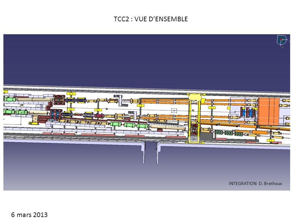 TCC2 : VUE DENSEMBLE INTEGRATION D. Brethoux 6 mars 2013