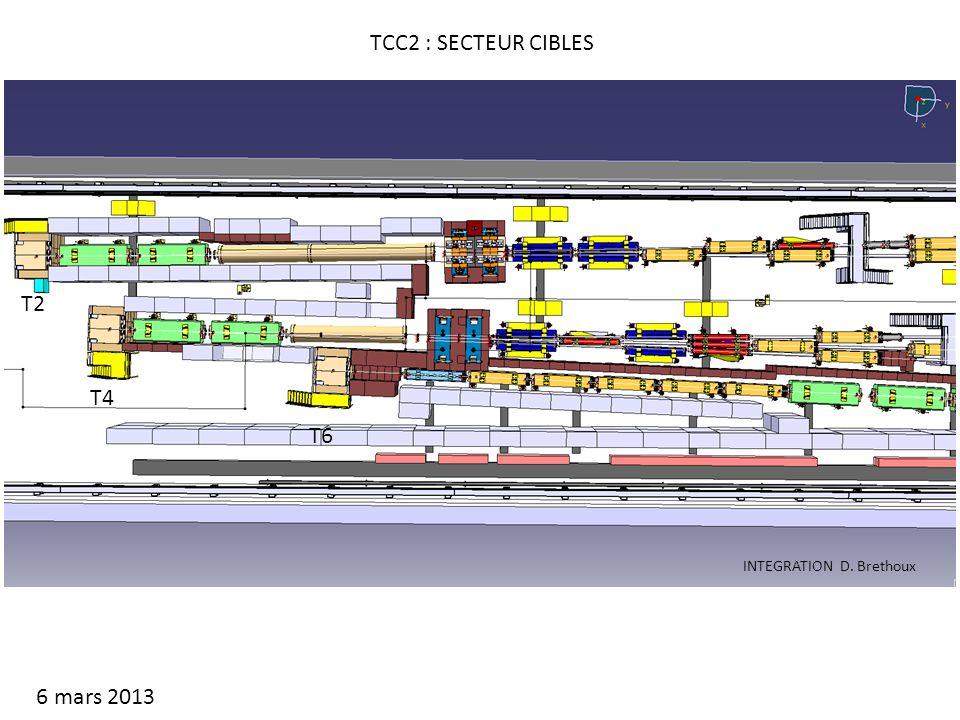 T2 T4 T6 TCC2 : SECTEUR CIBLES INTEGRATION D. Brethoux 6 mars 2013