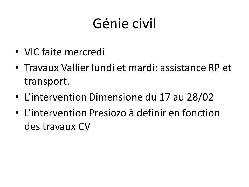Génie civil VIC faite mercredi Travaux Vallier lundi et mardi: assistance RP et transport.