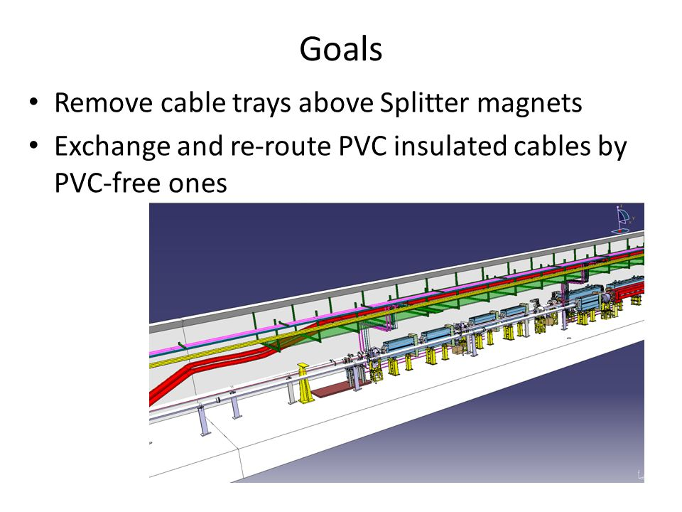 Goals Remove cable trays above Splitter magnets Exchange and re-route PVC insulated cables by PVC-free ones
