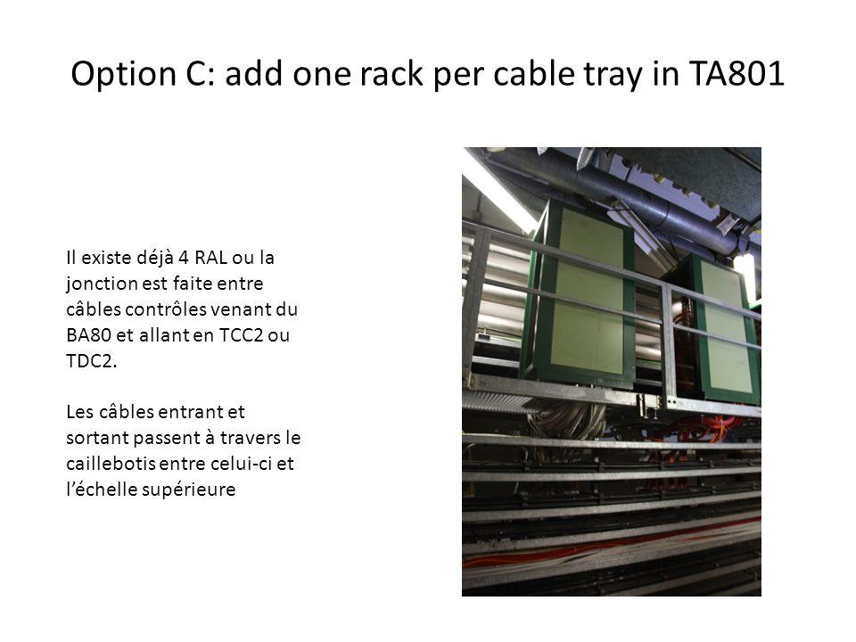 Option C: add one rack per cable tray in TA801 Il existe déjà 4 RAL ou la jonction est faite entre câbles contrôles venant du BA80 et allant en TCC2 o