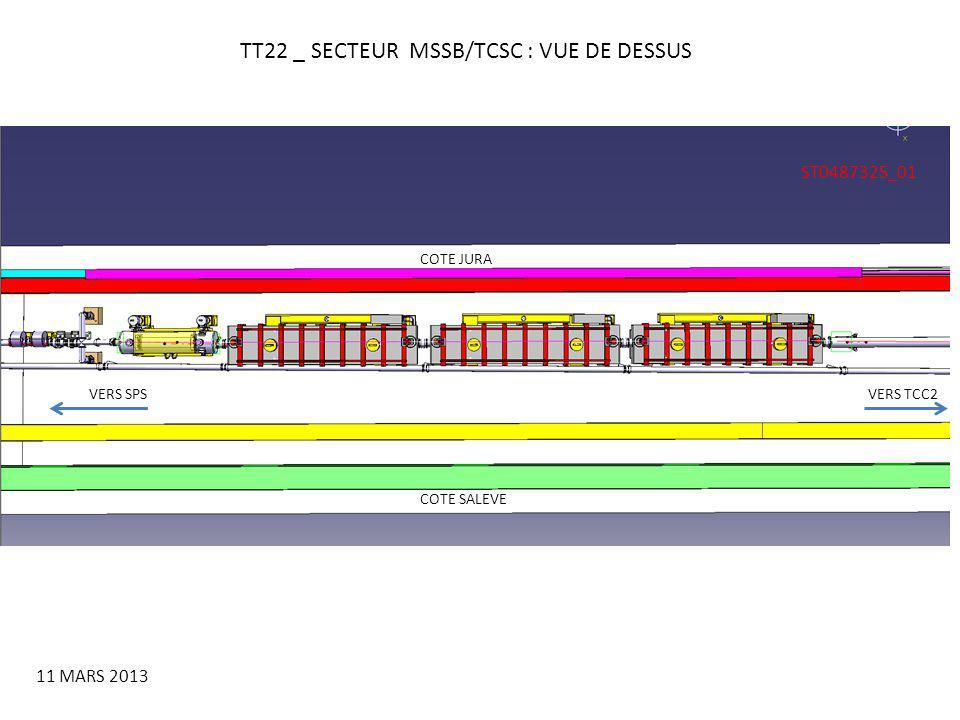 TT22 _ SECTEUR MSSB/TCSC : VUE DE DESSUS COTE JURA COTE SALEVE VERS SPSVERS TCC2 11 MARS 2013 ST0487325_01