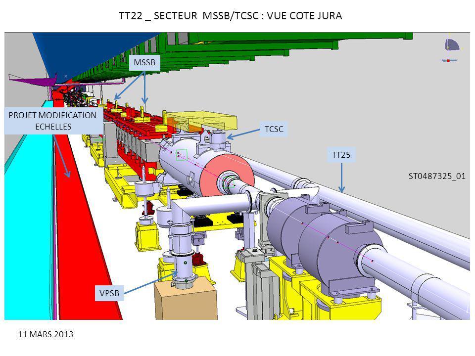 TT22 _ SECTEUR MSSB/TCSC : VUE COTE JURA MSSB 11 MARS 2013 ST0487325_01 TCSC TT25 VPSB PROJET MODIFICATION ECHELLES