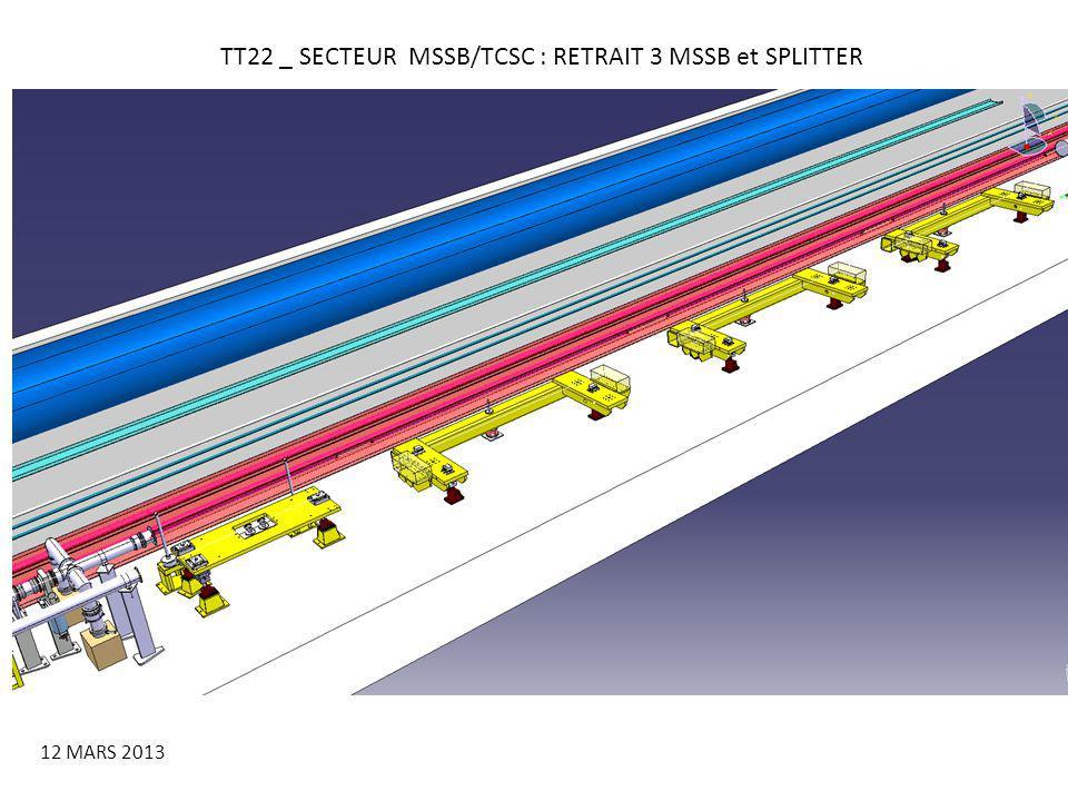 TT22 _ SECTEUR MSSB/TCSC : RETRAIT 3 MSSB et SPLITTER 12 MARS 2013