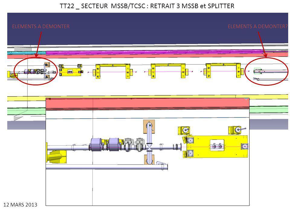 ELEMENTS A DEMONTERELEMENTS A DEMONTER? 12 MARS 2013 TT22 _ SECTEUR MSSB/TCSC : RETRAIT 3 MSSB et SPLITTER
