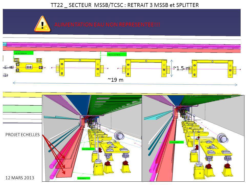 12 MARS 2013 TT22 _ SECTEUR MSSB/TCSC : RETRAIT 3 MSSB et SPLITTER PROJET ECHELLES ALIMENTATION EAU NON REPRESENTEE!!.