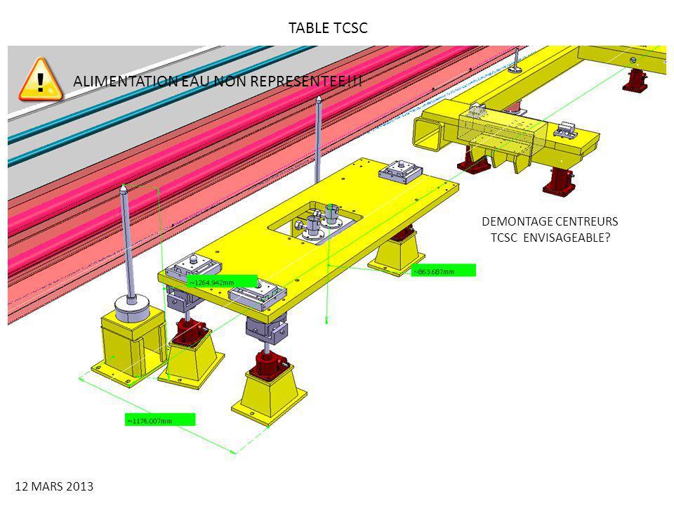 TABLE TCSC 12 MARS 2013 DEMONTAGE CENTREURS TCSC ENVISAGEABLE? ALIMENTATION EAU NON REPRESENTEE!!!